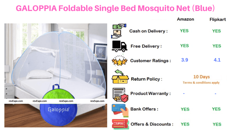 GALOPPIA Single Bed Blue Foldable Mosquito Net