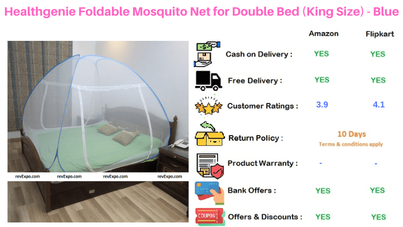 Healthgenie King Size Foldable Blue Mosquito Net for Double Bed