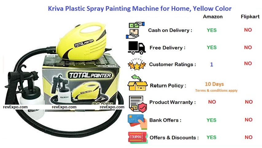 Kriva Plastic Spray Painting Machine for Home, Yellow Color