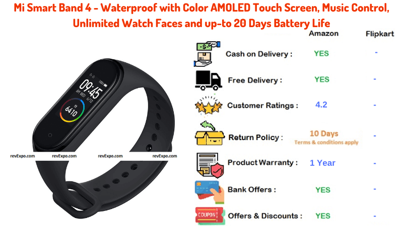 Mi Smart Band 4 with Color AMOLED Touch Screen and up-to 20 Days Battery Life
