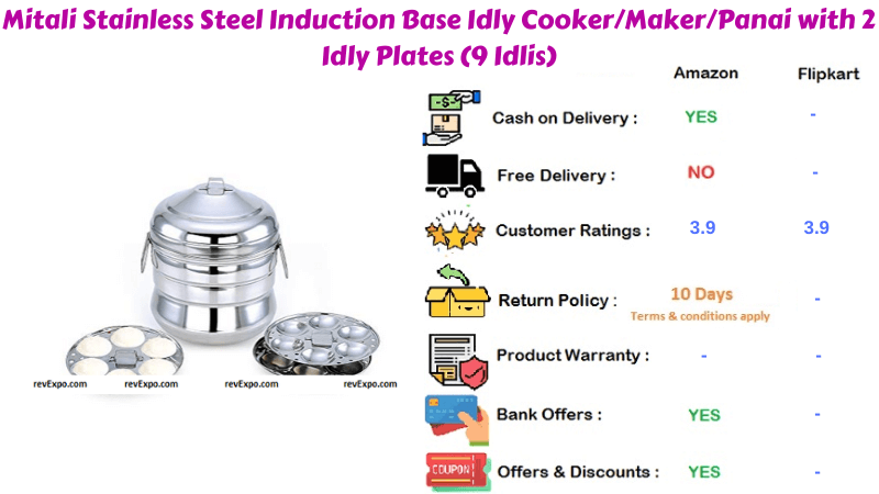 Mitali Induction Base Stainless Steel Idly Maker with 2 Idly Plates