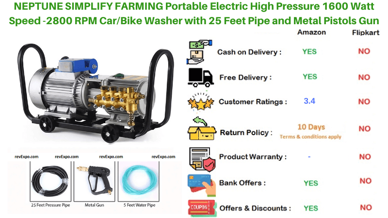 NEPTUNE Portable Electric High Pressure Washer with Metal Pistols Gun