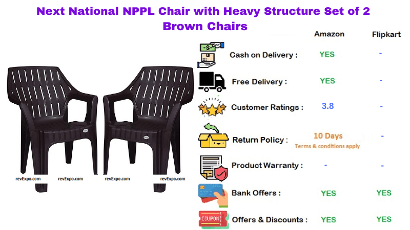 Next National Set of 2 Brown Heavy Structure Chairs
