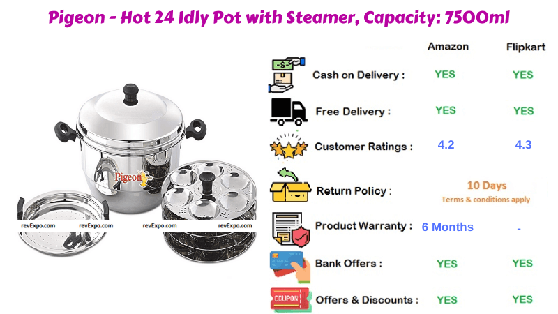 Pigeon Hot 24 7500ml Idly Pot with Steamer