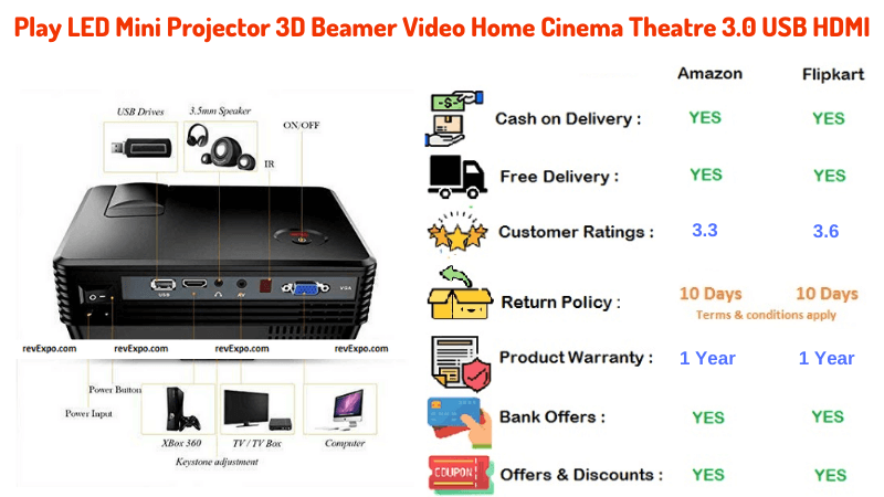 Play 3D Beamer Video LED Mini Projector with 3.0 USB HDMI