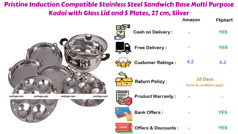 Pristine Stainless Steel Induction Compatible Multi Purpose Kadai with Glass Lid and 5 Plates