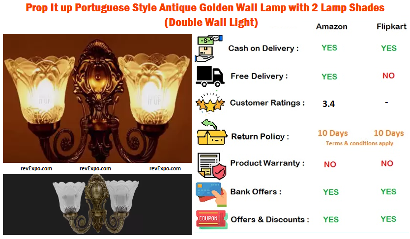 Prop It up Portuguese Style Antique Golden Wall lamp with 2 Lamp Shades
