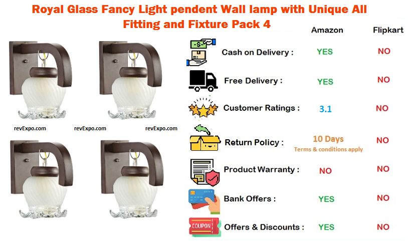 Royal Glass Pendent Wall Lamp Pack 4
