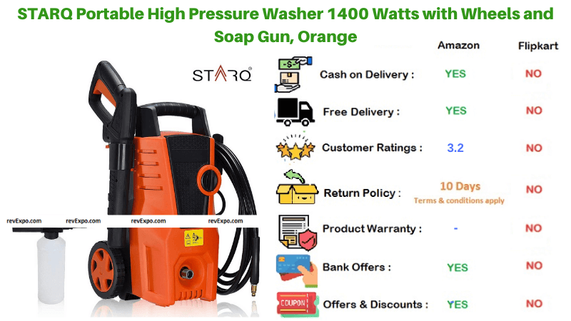 STARQ High Pressure Washer Portable with Wheels and Soap Gun