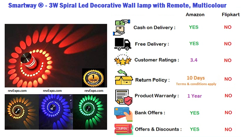 Smartway 3W Multicolour Spiral Led Decorative Wall lamp with Remote