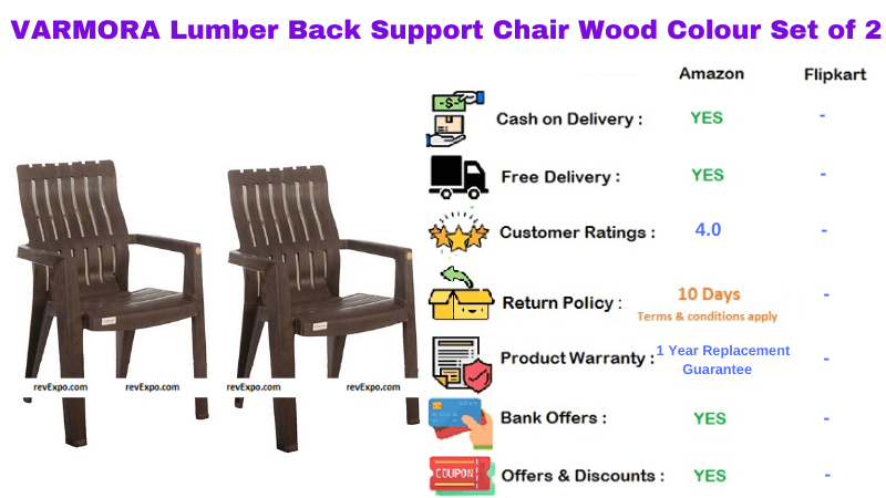 VARMORA Lumber Wood Colour Back Support Chair Set of 2