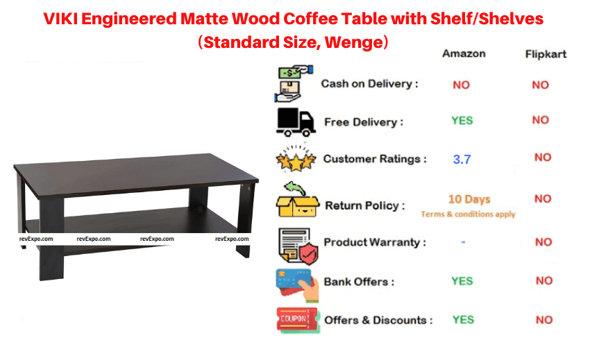 VIKI Engineered Coffee Table with Shelves Matte Wood