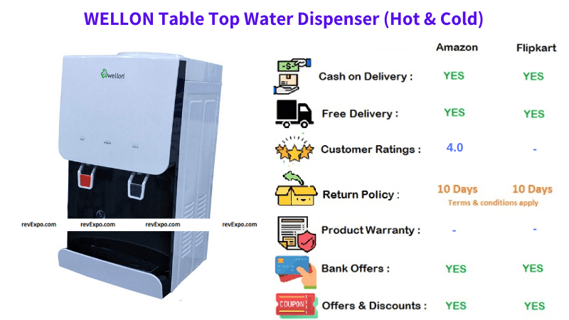 WELLON Hot & Cold Table Top Water Dispenser