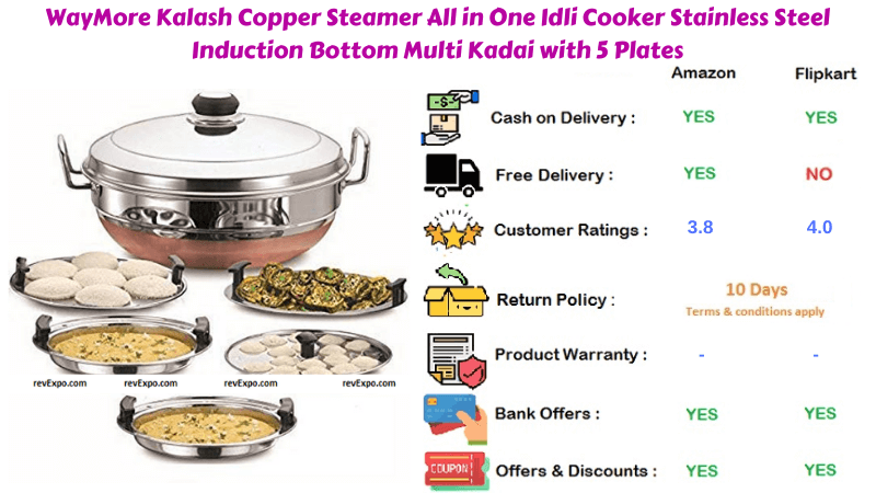 WayMore Kalash All in One Copper Steamer Idli Cooker Stainless Steel Induction Bottom Multi Kadai with 5 Plates