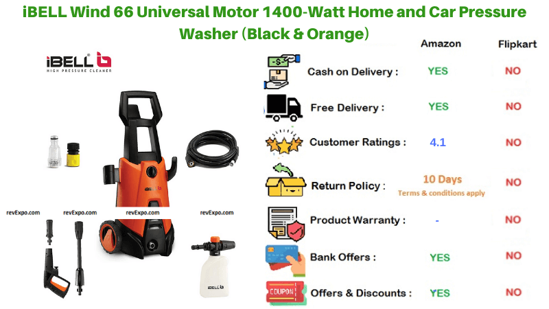 iBELL 1400-Watt Home and Car Pressure Washer with Universal Motor