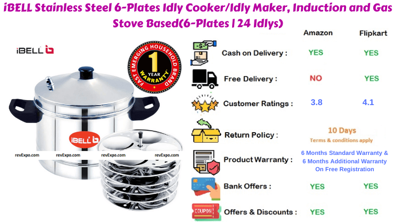 iBELL Induction and Gas Stove Based Stainless Steel 6-Plates Idly Maker