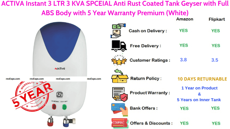 ACTIVA Instant 3 Ltr Premium Water Heater with Anti Rust Coated Tank & Full ABS Body