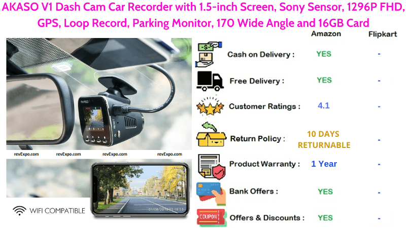 AKASO V1 Car Dash Cam with 1.5-inch Screen, 1296P FHD, Sony Sensor, 170 Degree Wide Angle and 16GB Card