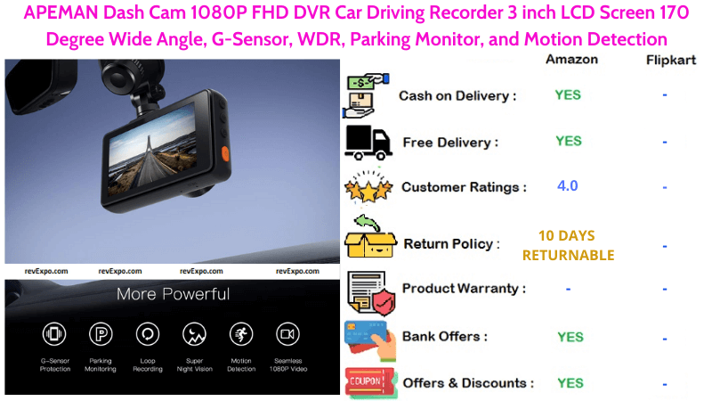 APEMAN Car Dash Camera 1080P FHD DVR Car Driving Recorder with LCD Screen, G-Sensor, Parking Monitor, and Motion Detection