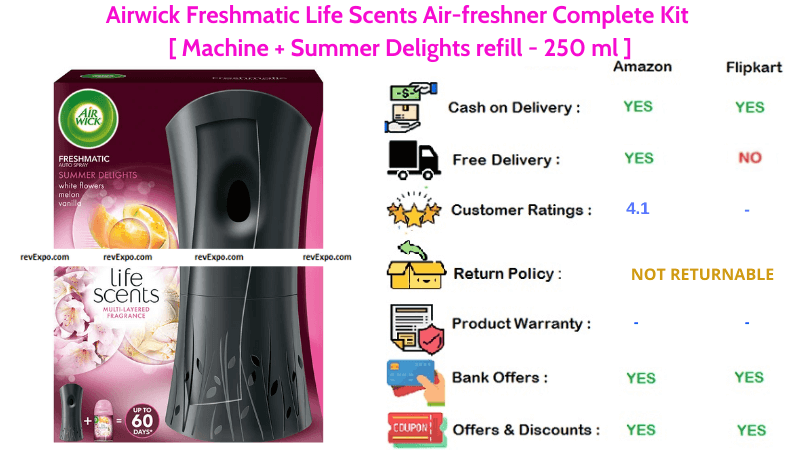Airwick Freshmatic Room Spray Life Scents Air-freshner Complete Kit Summer Delights 250 ml