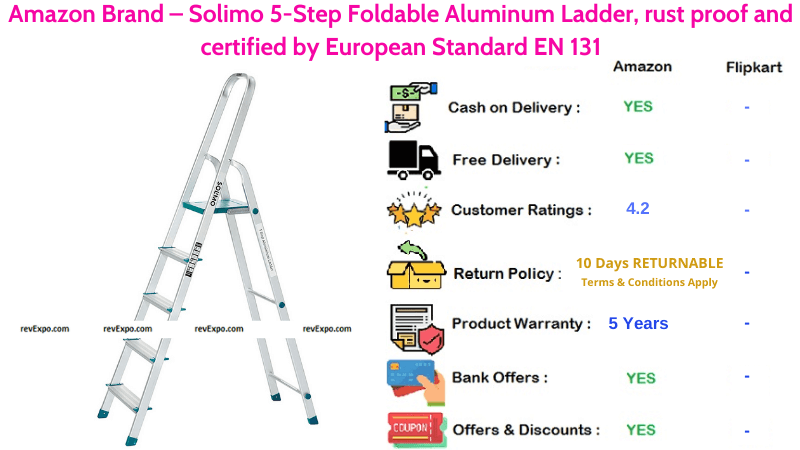 Amazon Brand Solimo Aluminum Ladder with 5-Steps & Foldable certified by European Standard