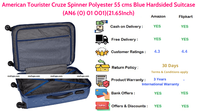 American Tourister Polyester 55 cms Cruze Spinner Blue Hardsided Suitcase Trolley Bag