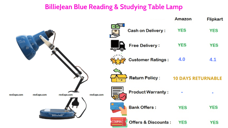 BillieJean Blue Table Lamp for Reading & Studying