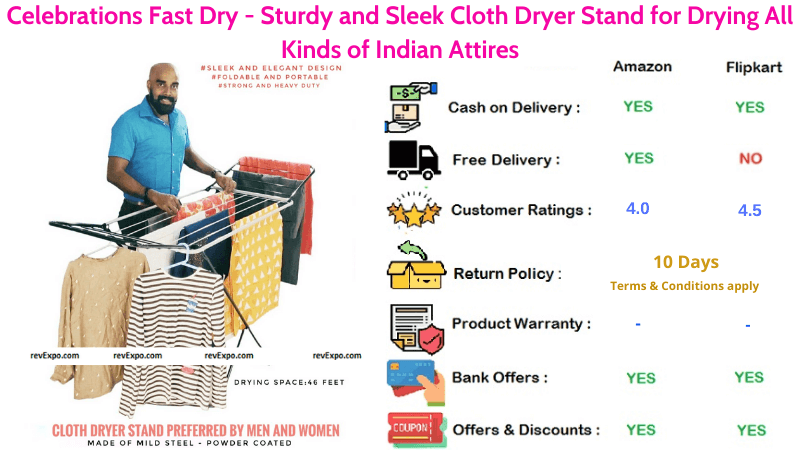 Celebrations Fast Dry Cloth Drying Stand