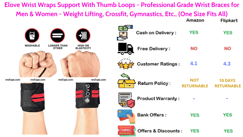 Elove Wrist Support With Thumb Loops for Men & Women One Size Fits All