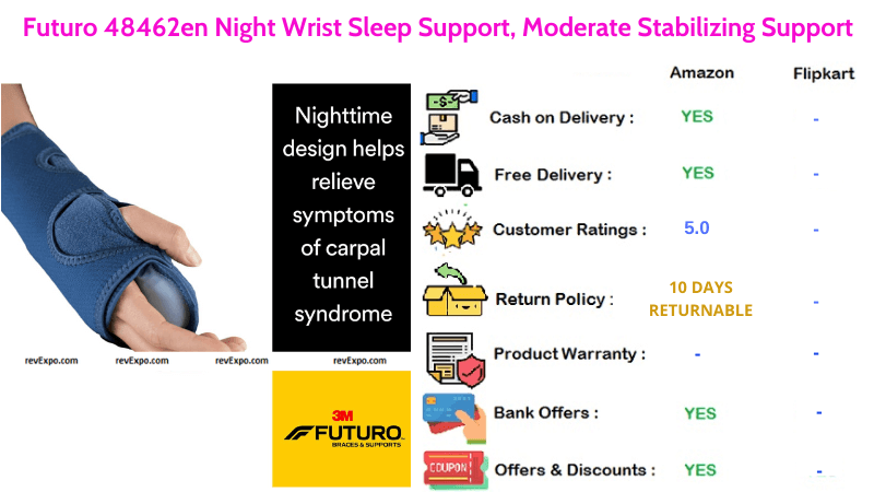 Futuro Night Wrist Support for Moderate Stabilizing Support