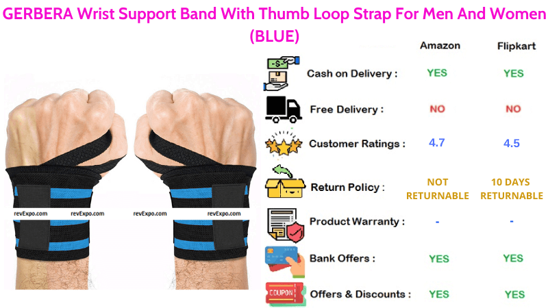 GERBERA Wrist Support With Thumb Loop Strap Blue For Men & Women
