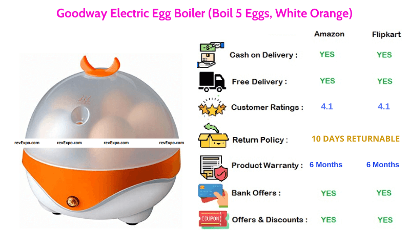 Goodway Electric Egg Boiler with 5 Eggs Boiling Capacity White & Orange Colour