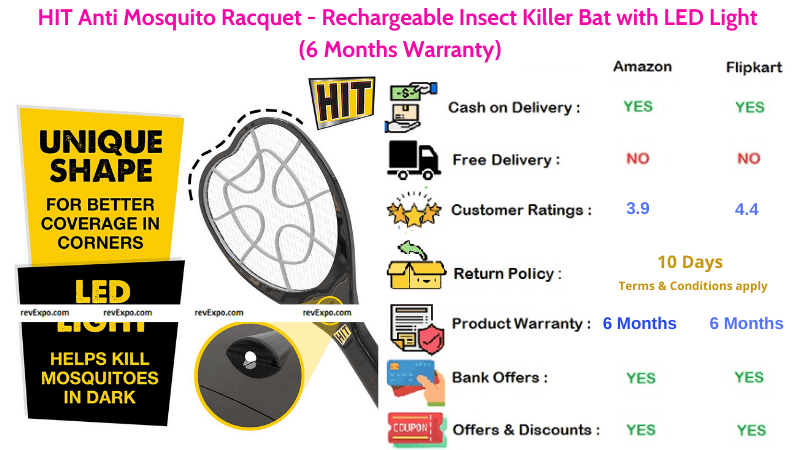 HIT Anti Rechargeable Mosquito Racket with LED Light