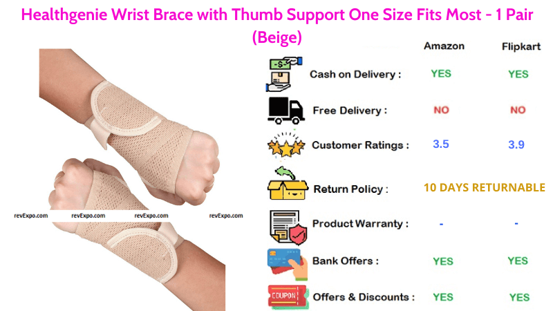 Healthgenie Wrist Splint with Thumb Support One Size Fits Most