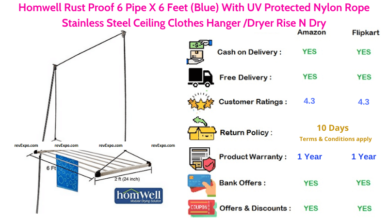 Homwell Stainless Steel Blue Ceiling Cloth Drying Hanger Rust Proof With UV Protected Nylon Rope
