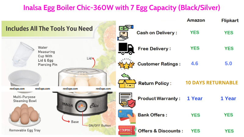 Inalsa Chic Egg Boiler with 7 Eggs Capacity & 360W Power Black and Silver Combination