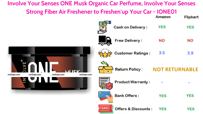 Involve Your Senses ONE Mus Car Air Freshener with Strong Fiber Organic Perfume