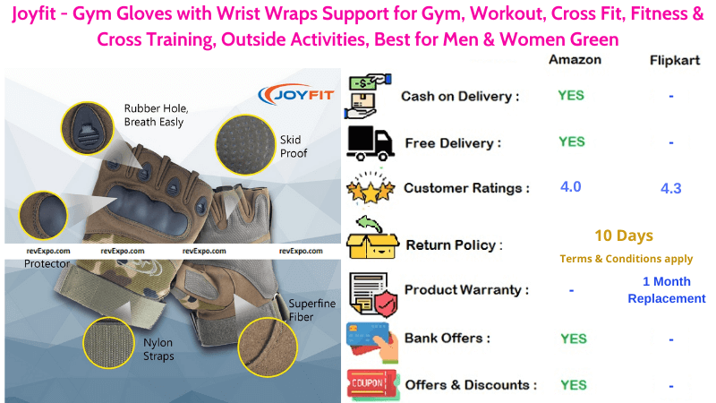 Joyfit Men & Women Gym Gloves with Wrist Wraps for Gym or Outside Activities