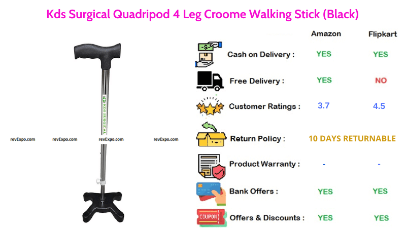 Kds Surgical Walking Stick Quadripod with 4 Leg Croome