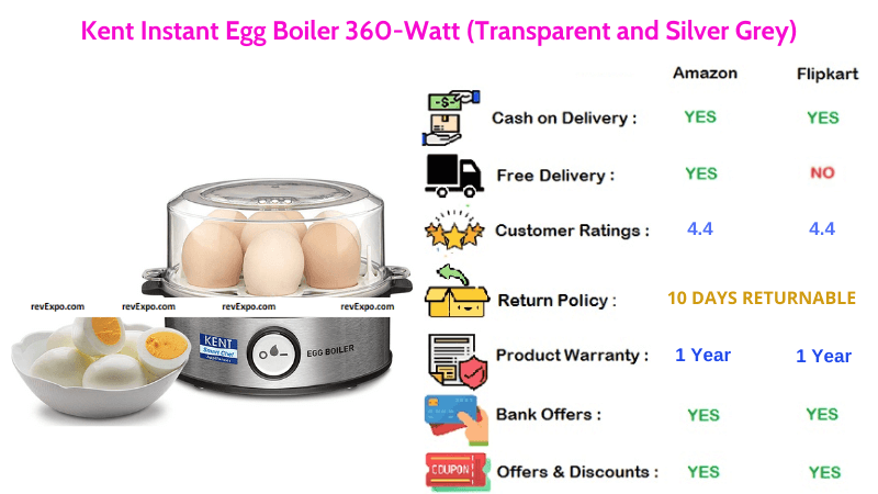 Kent Instant Egg Boiler with Transparent and Silver Grey Body & 360-Watt Power