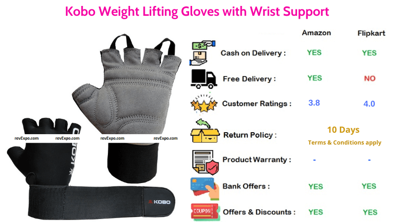 Kobo Weight Lifting Gym Gloves with Wrist Support