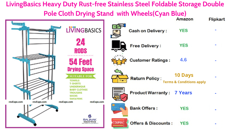 LivingBasics Stainless Steel Rust-free Foldable Cloth Drying Stand with Double Pole & Wheels