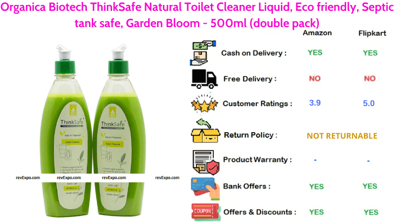 Organica Biotech Toilet Cleaner ThinkSafe Natural Liquid & Eco friendly 500ml double pack