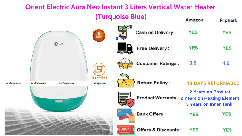 Orient Aura Neo Instant Electric Water Heater Turquoise Blue with 3 Liters Capacity