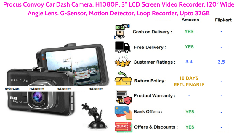 Procus Convoy Car Dash Camera with Loop Recorder, 120° Wide Angle Lens & Motion Detector