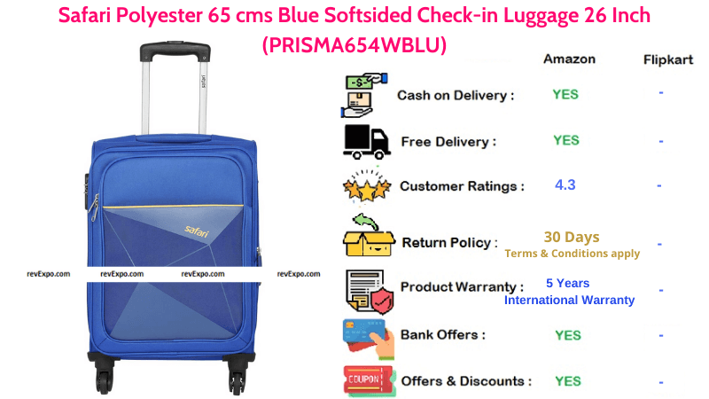 Safari Blue Polyester Trolley Bag Softsided Check-in Luggage 65 cms