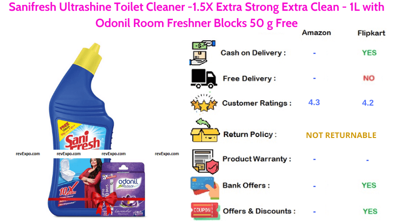 Sanifresh Ultrashine 1.5X Extra Strong Toilet Cleaner Extra Clean 1L with 50 g Odonil Room Freshner
