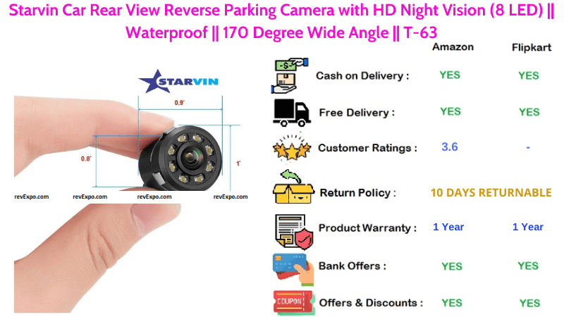 Starvin Car Reverse Camera 8 LED HD with 170 Degree Wide Angle, Night Vision & Waterproof