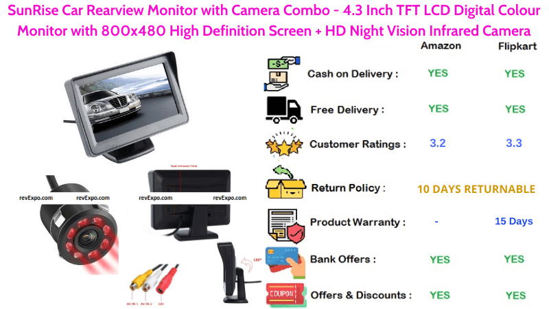 SunRise Car Reverse Camera & Monitor Combo with 4.3 Inch TFT LCD 800x480 High Definition Screen and HD Night Vision Infrared Camera