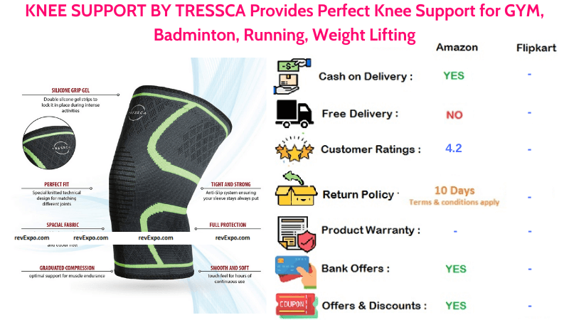 TRESSCA KNEE SUPPORT Provides Perfect Knee Support for GYM, Badminton, Running, Weight Lifting